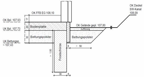 Beliebt Streifenfundament Bodenplatte Dämmen # Gestaltungsinspiration für QA72